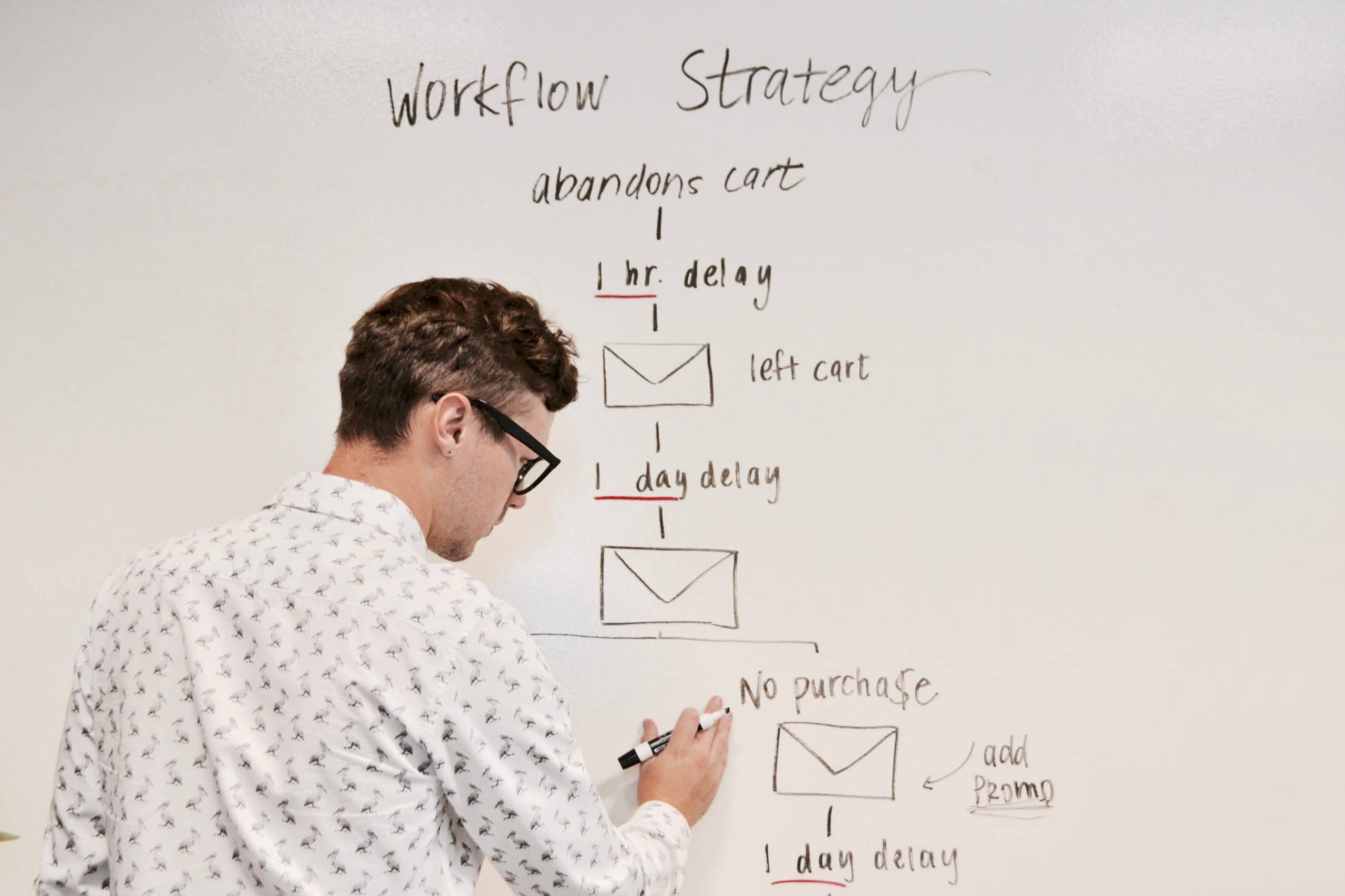 Picture of a man strategizing on a drawing board